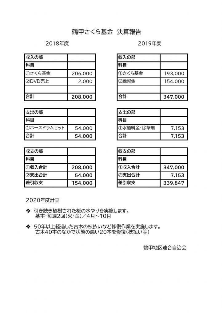 さくら基金決算状況_000001